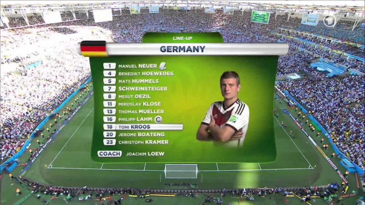 Wm 2014 Finale Die Aufstellung Der Deutschen National Manschaft