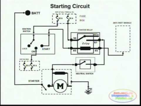 starting system wiring diagram youtube rh youtube com Chrysler Starter Relay Wiring Diagram 12 Volt Solenoid Wiring Diagram