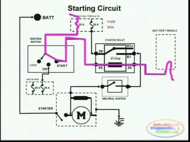 Taotao 50 Scooter Wiring Diagram from i.ytimg.com