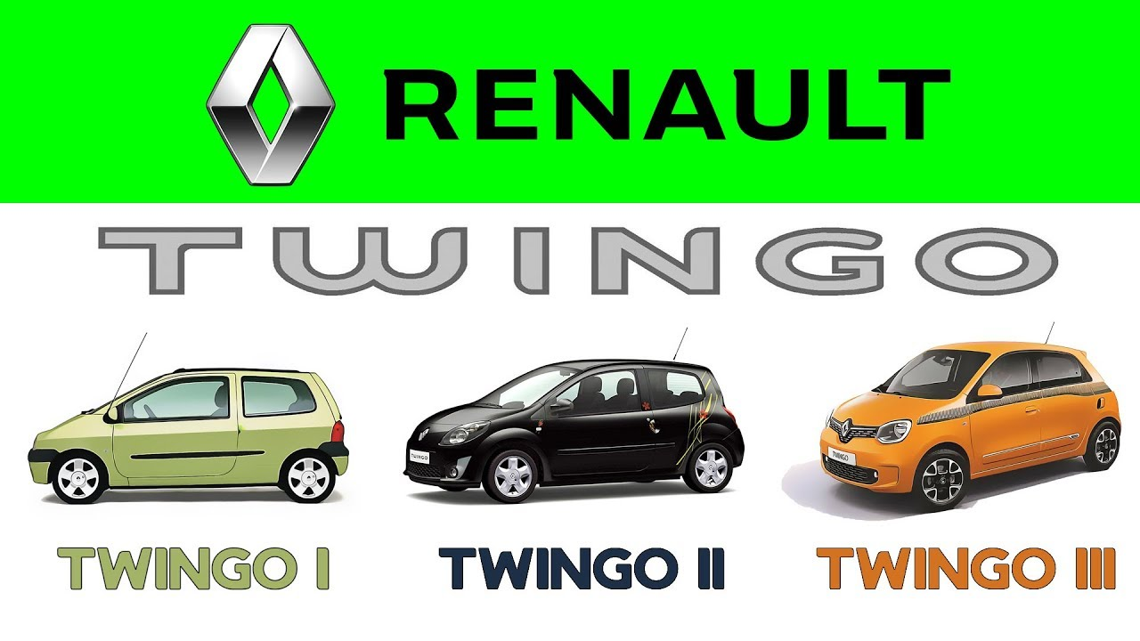 Renault Twingo Evolution (1993-2019)