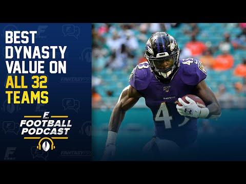 Best Dynasty Value On All 32 NFL Teams (Fantasy Football)