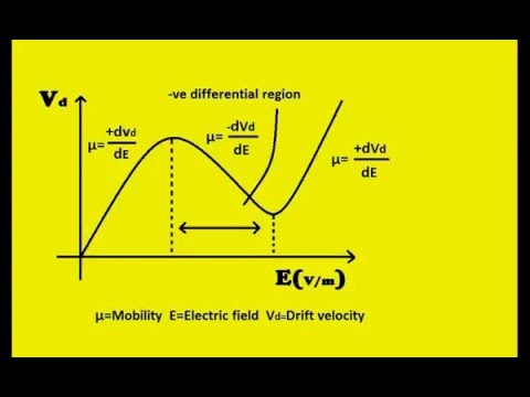 characteristics of diodes and their use in circuit design