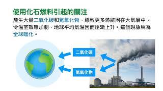 Publication Date: 2020-11-12 | Video Title: 【新編基礎科學】第 5 課 | 能源