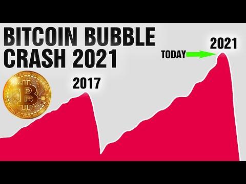HUGE Bitcoin Crash IN 2021 |