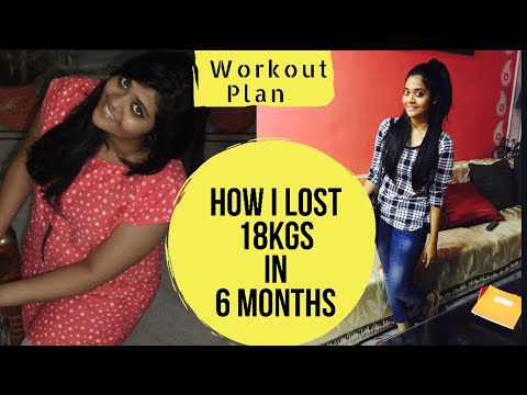 How I Lost 18 kgs in 6 months |Workout Plan | Weightloss journey (Part 3) Somya Luhadia
