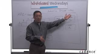 Whiteboard Wednesdays - Automotive Functional Safety and the ISO 26262 Standard