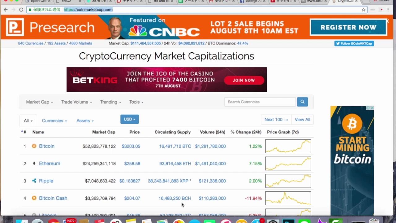 ビットコイン(Bitcoin)の分裂・ハードフォーク時の投資術 | COIN OTAKU(コインオタク)
