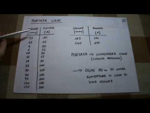 Video Corso Elettrotecnica Lezione 3 Parte 1