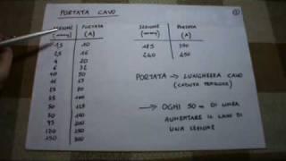 Video Corso Elettrotecnica lezione 3 parte 1 screenshot 1