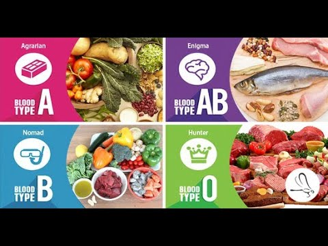 Diet Golongan Darah B Lebih Rumit, Ini Alasannya