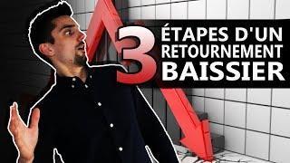 3 ÉTAPES d'un retournement BAISSIER en BOURSE