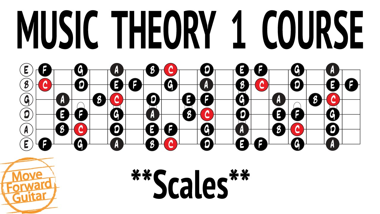 Music Theory 1 Guitar Course - Scales - Lesson 8