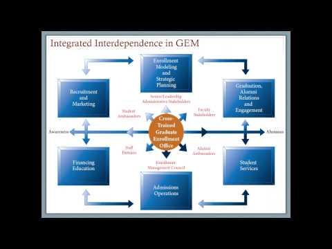 NAGAP Webinar: Moving forward in GEM: Establishing Meaning, Best Practices, & Professional Growth