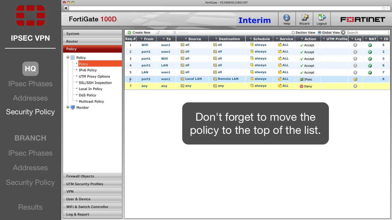 FortiGate IPSec VPN Site to Site