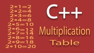Multiplication Table In C++