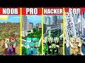 Minecraft Battle: CITY BUILD CHALLENGE - NOOB vs PRO vs HACKER vs GOD / Animation MODERN HOUSE