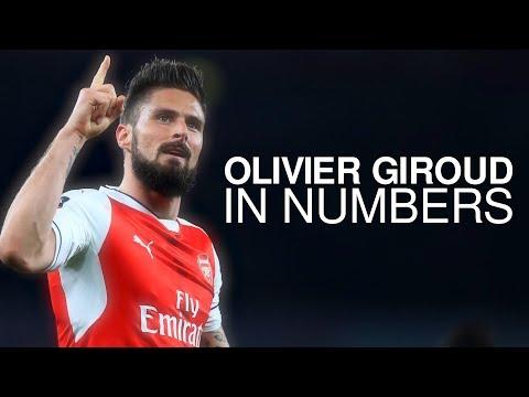 Olivier Giroud In Numbers