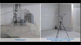 Učinek izolacije udarnega zvoka: pasovni ležaji