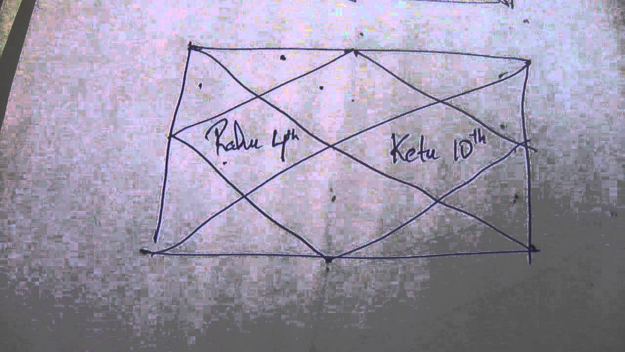 rahu in 4th ketu in 10th house astrology