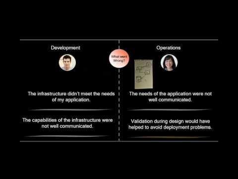Software Deployment Best Practices