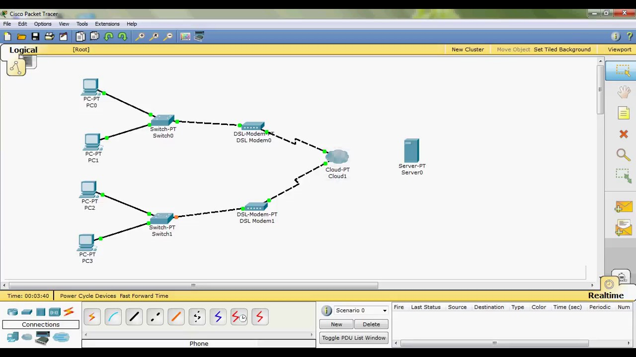 Dhcp Server Configure Cloud And Dsl Modem Youtube Diagram Of Connection