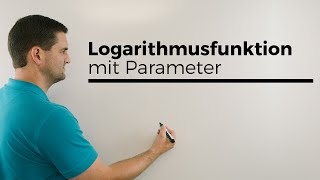 Logarithmusfunktion, Ableitung, ln(x), mit Parameter, Logarithmusfunktion Teil 1