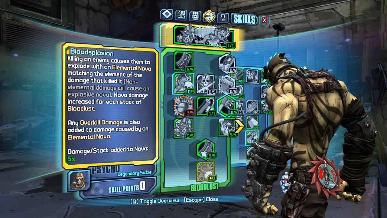 Krieg Borderlands  Build