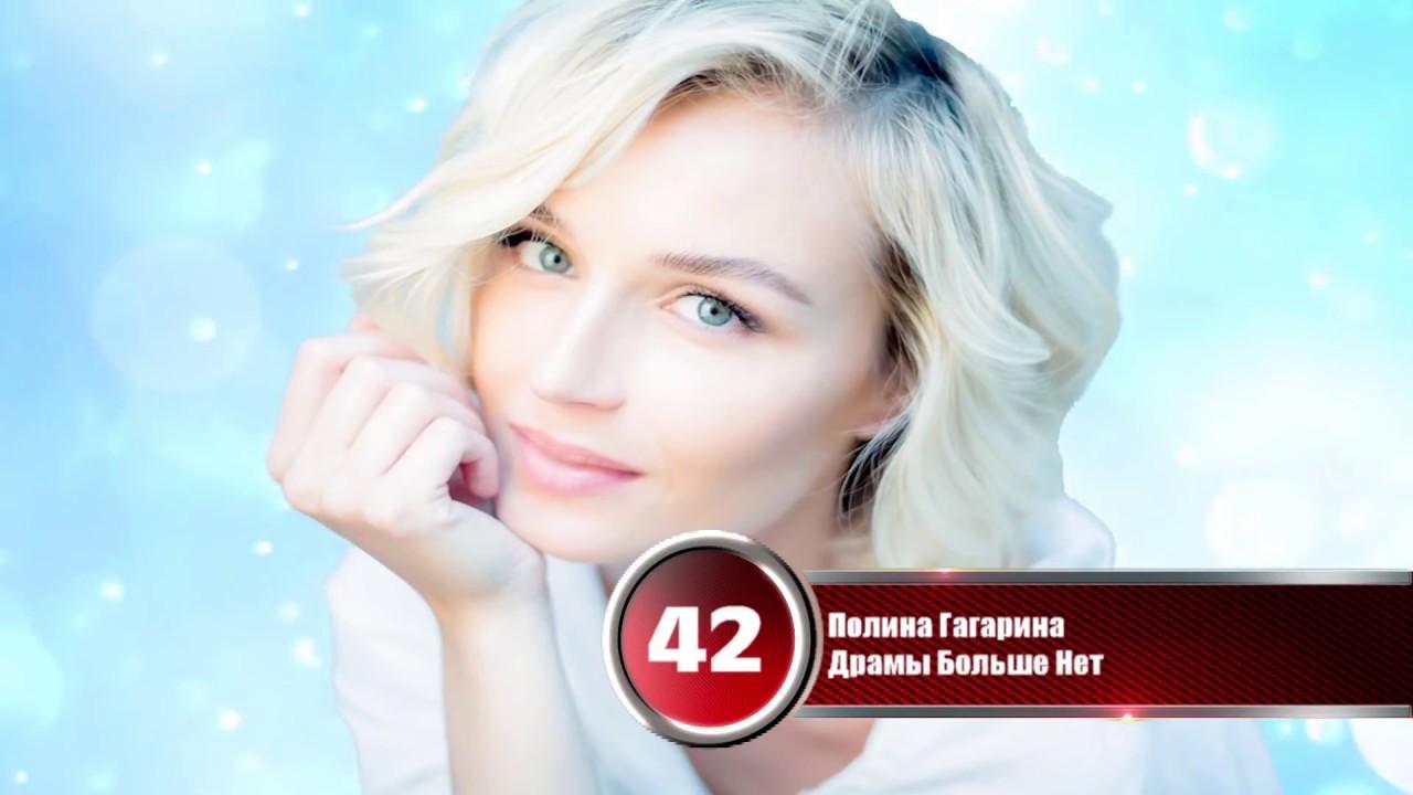 Скачать песню новинки русского радио
