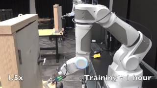 Deep Reinforcement Learning for Robotic Manipulation