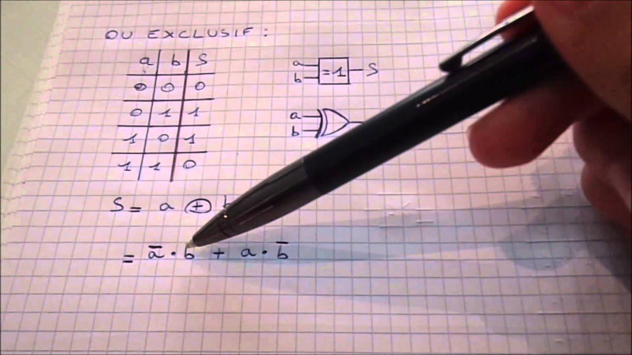 Logique combinatoire fonctions logiques logigrammes et for Tableau logique combinatoire