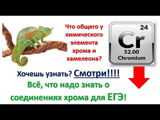 Хром. Свойства соединений хрома(II, III)
