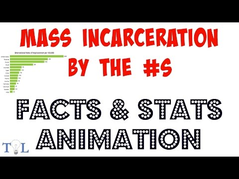 Mass Incarceration by the Numbers (Sort of) - The Stuff of Nightmares - Episode # 5