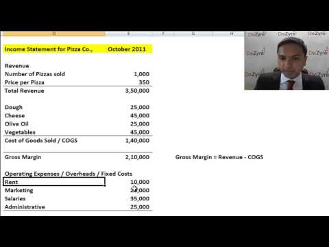 Financial Modelling - Basic Income Statement - Operating Expense and Net Income