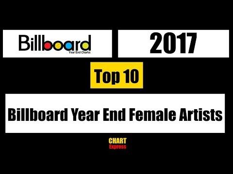 Billboard 2017 | Year End Top Female Artists 2017 | Top 10 | ChartExpress