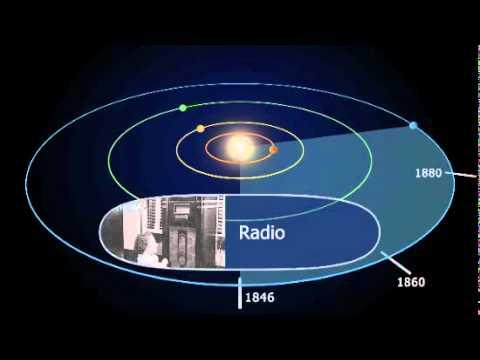 One Neptune Sun Orbit, 165 Years of Earth History - YouTube  One Neptune Sun...