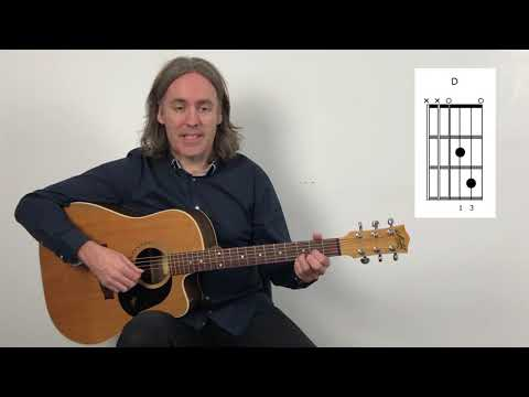 How To Make Ordinary Guitar Playing Sound Extraordinary Using Chords