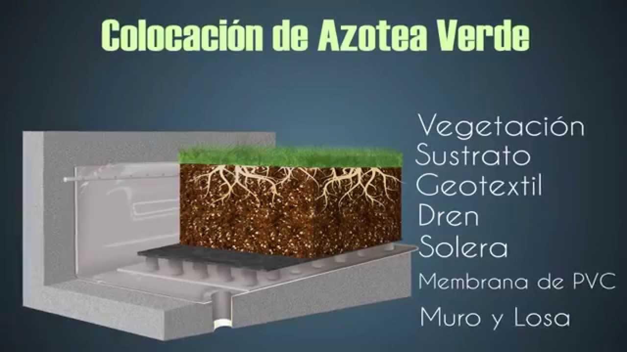 Instalaci 243 N De Azoteas Verdes Youtube