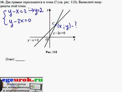 Найти координаты точки пересечения прямых