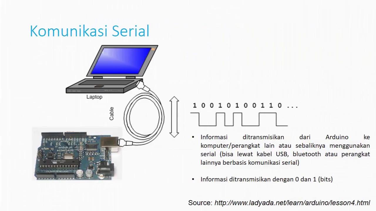 Arduino LCD-orgie tangowire dating på nettet