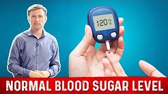 hqdefault - Blood Glucose Levels Non Diabetic Child