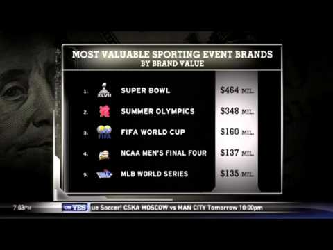 Forbes SportsMoney: A Look at the Top Brands in Sports