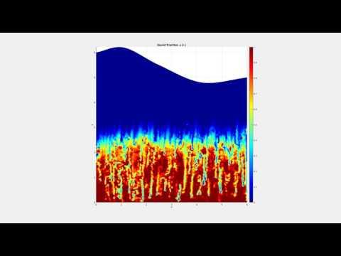 MATLAB Darcy code for fluid flow in porous media - QuickerSim