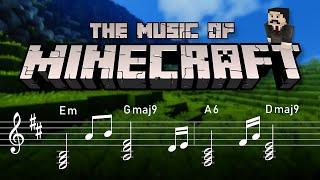 Analysing Minecraft's Music (ft. Mumbo Jumbo)