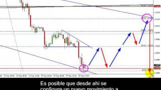 Forex Retroceso Fibonacci GBP/USD Ejemplo 1 - http://es.groups.yahoo.com/group/TRADERFOREX/