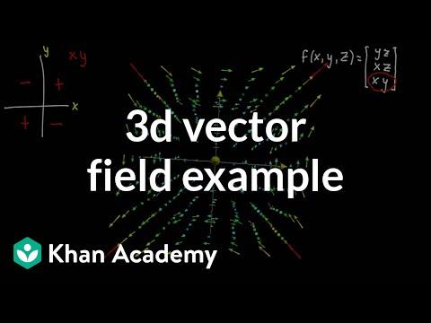 3d vector field example | Multivariable calculus | Khan Academy