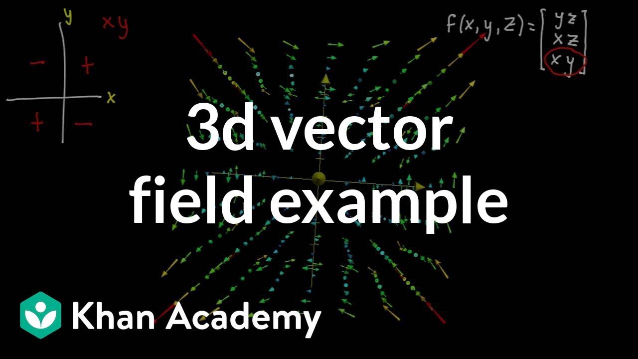 3d vector field example (video) | Khan Academy