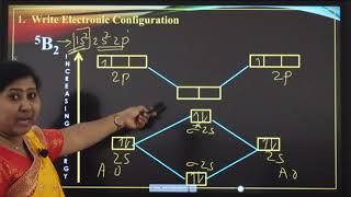 I PUC | Chemistry | Chemical bonding and molecular structure - 14