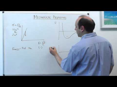 1.3 | MSE104 - Mechanical Properties