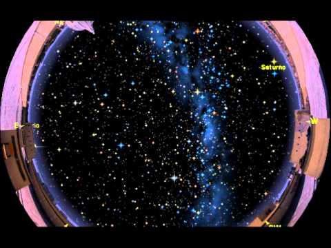 Effetti della rotazione terrestre sulla sfera celeste