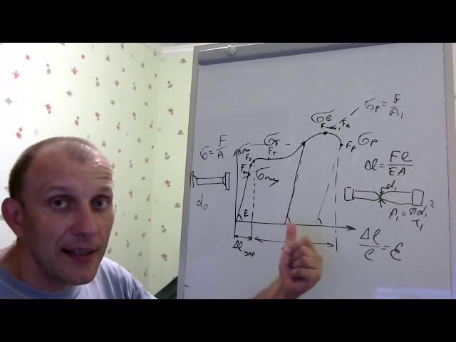 Решение задач по сопромату i цена статистика решение задач 2 курса
